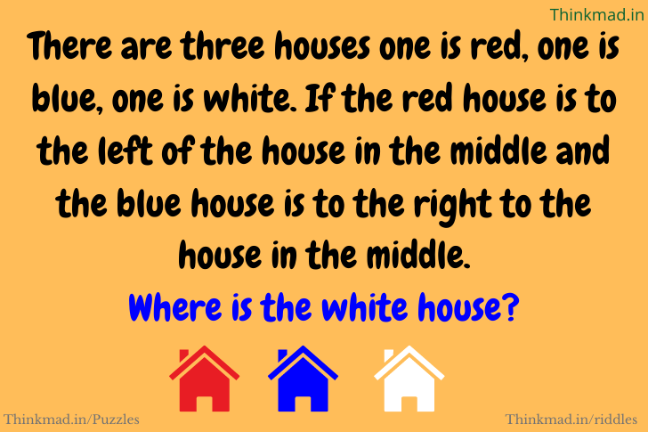 There are 3 houses one is red one is blue and one is white Riddle answer