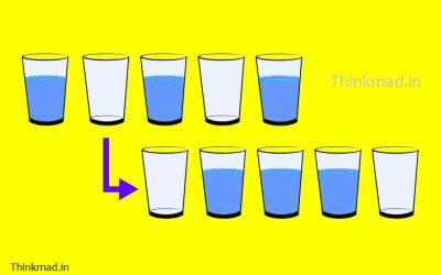 Six Glasses in a row Puzzle